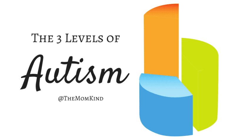 Understanding the 3 Levels of Autism - Based of the DSM-5 #autismparenting #autismawareness #autismsupport