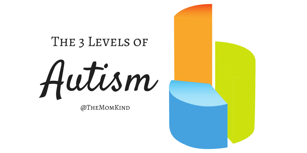 Understanding the 3 Levels of Autism - Based of the DSM-5 #autismparenting #autismawareness #autismsupport